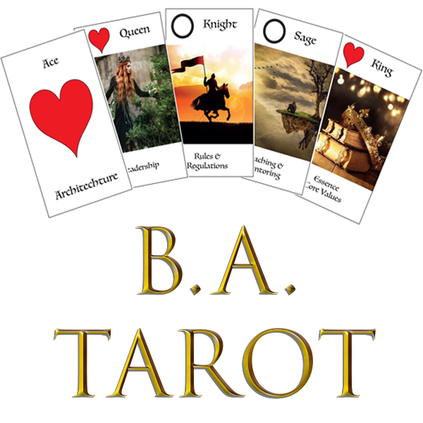 Business Analysis Tarot